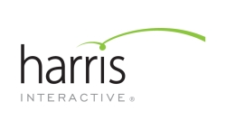 harris_interface_250x154