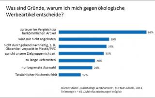 Gruende_gegen_oekologische_Werbeartikel_580x351
